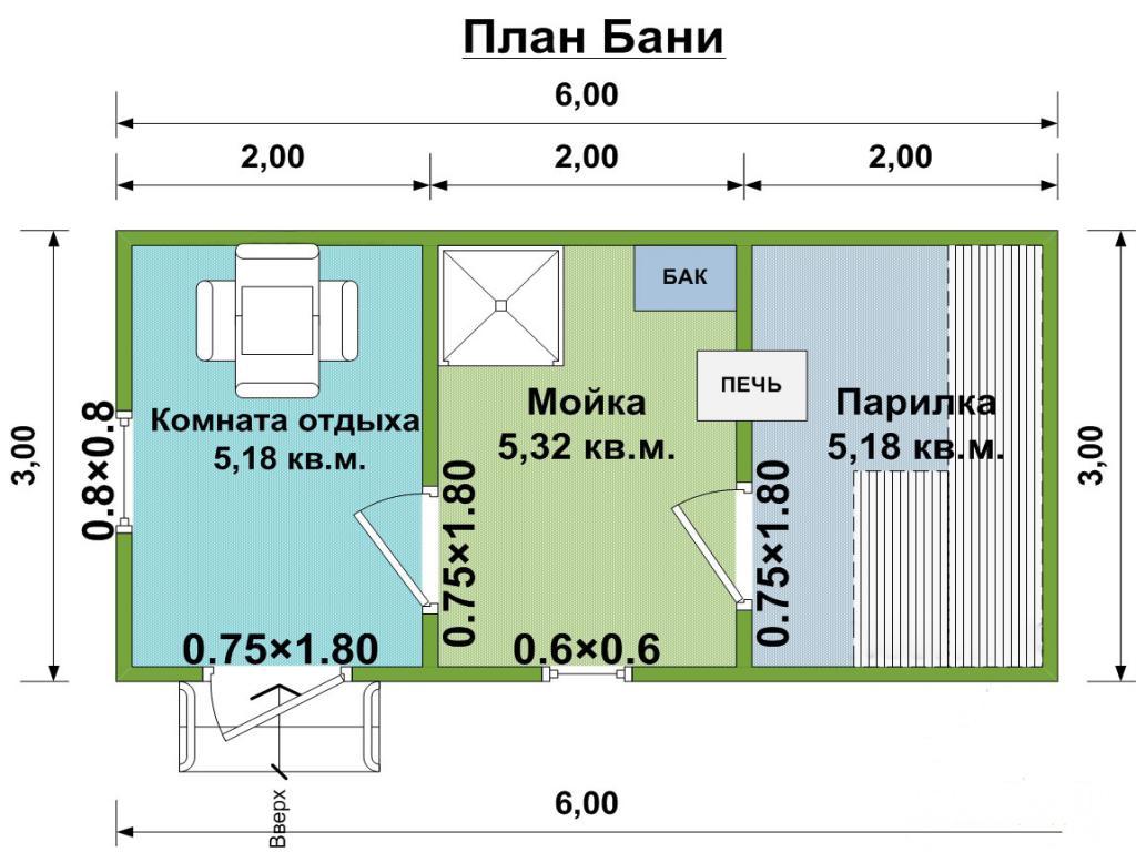 Баня из бруса 6 на 3: проекты, варианты планировки и фото | построить баню ру