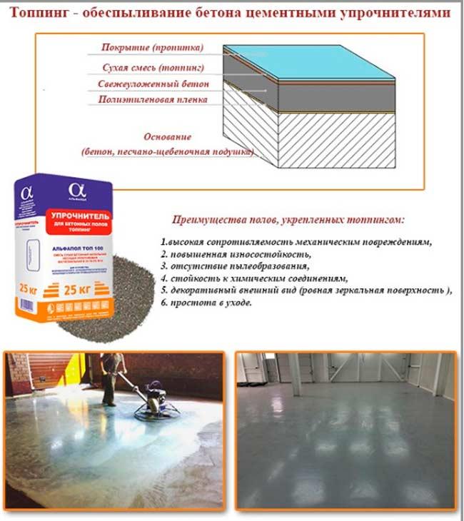 Железнение бетонных поверхностей — технология