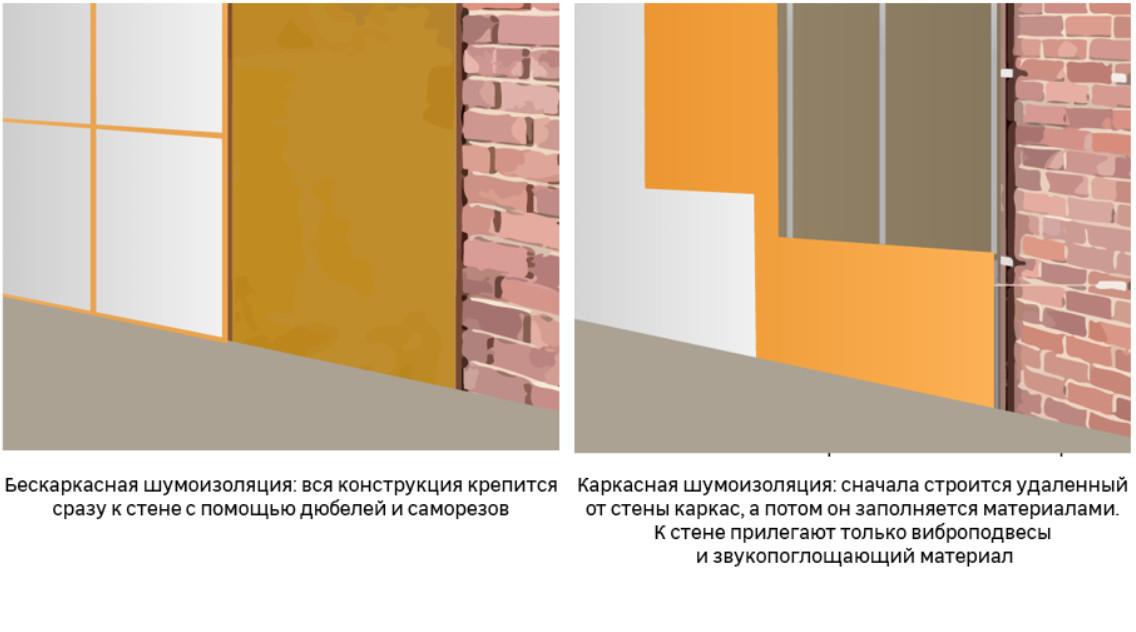 Чем утеплить стены дома изнутри под обои - клуб мастеров