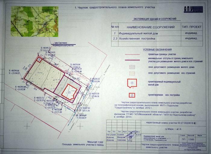 Условия и особенности получения разрешения на строительство на участке лпх