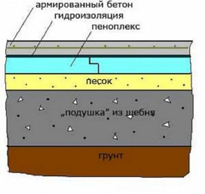 Можно ли баню утеплить пенополистиролом. можно ли утеплять баню пенопластом изнутри
