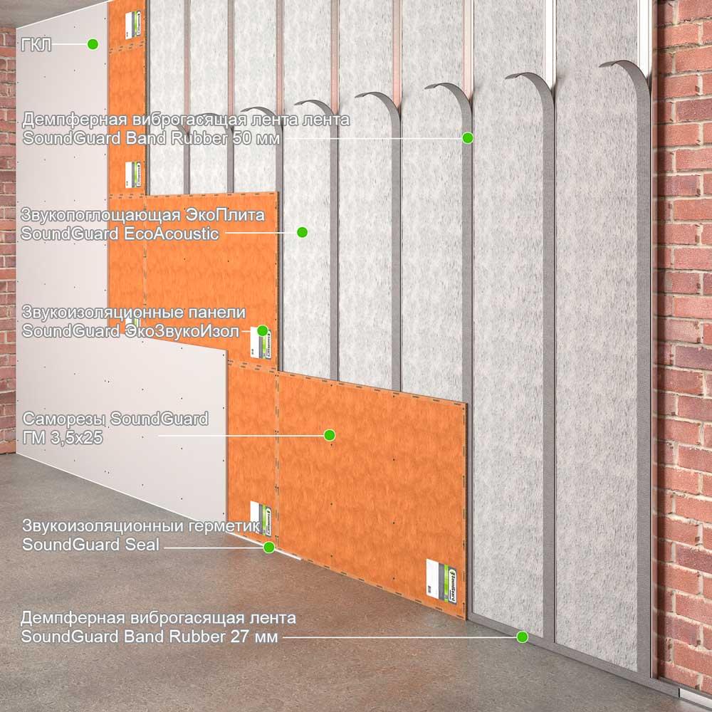 Шумоизоляция стен под обои: современные материалы, звукоизоляция подложками и панелями, отзывы
