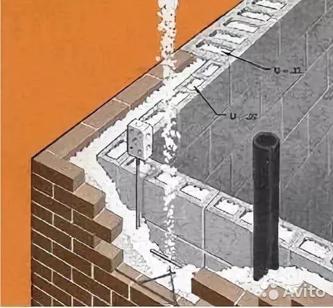 Технология утепления стен пенофолом и перлитом изнутри