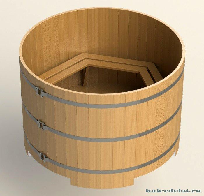Купель для бани: интересные варианты и изготовление своими руками