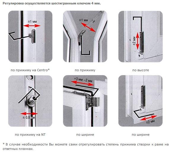 Как отрегулировать пластиковые окна своими руками и не ждать специалиста