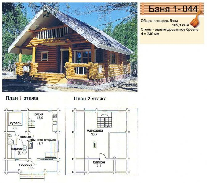 Великолепные двухэтажные бани из бревна: роскошь или необходимость?