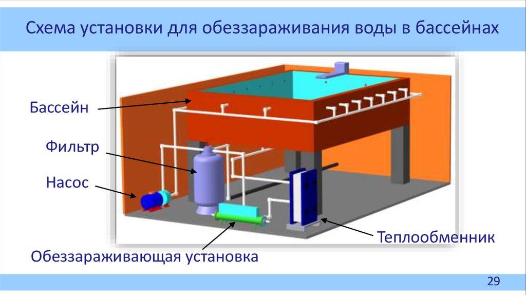 Как ухаживать за водой в каркасном бассейне: советы и рекомендации