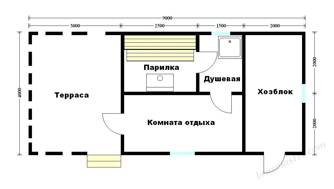 Гараж с баней под одной крышей (38 фото): как сделать своими руками в подвале, проекты с хозблоком, сауна и беседка с террасой из шлакоблока и пеноблоков