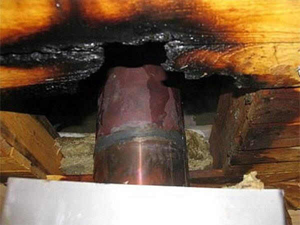 Отравление угарным газом: симптомы, первая помощь, профилактика | азбука здоровья