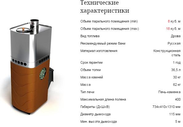 Печи для бани термофор - обзор и рекомендации по выбору, установке, эксплуатации!