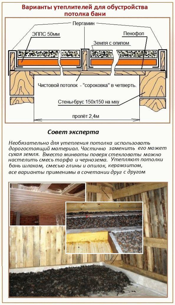 Утепляем потолок бани. Все стадии данной работы