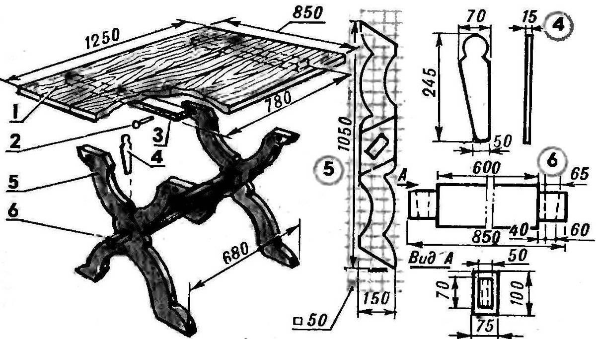 ⚒ стол из дерева своими руками: поэтапное изготовление с чертежами