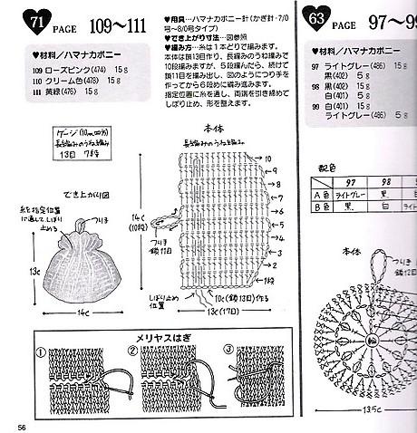 Мочалка крючком: пошаговая инструкция для начинающих, как связать различные варианты изделий