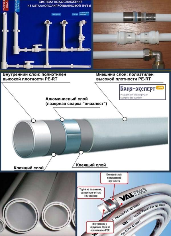 Как правильно выбрать полипропиленовые трубы для отопления