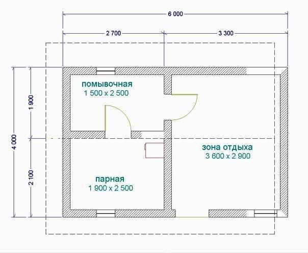 Портал для печи в баню из кирпича: размер и кладка своими руками