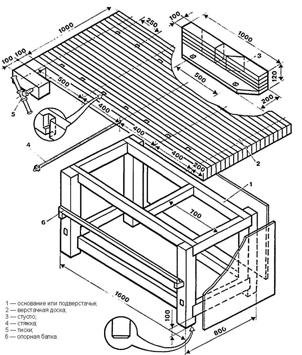 Стол из дерева своими руками: чертежи и схемы, инструменты и материалы, как сделать журнальный, кухонный, детский