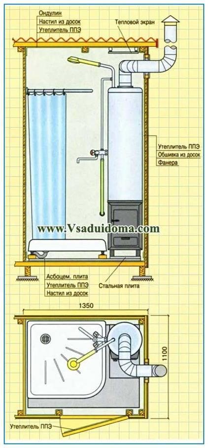 Душевая кабина из плитки: поэтапная инструкция по строительству