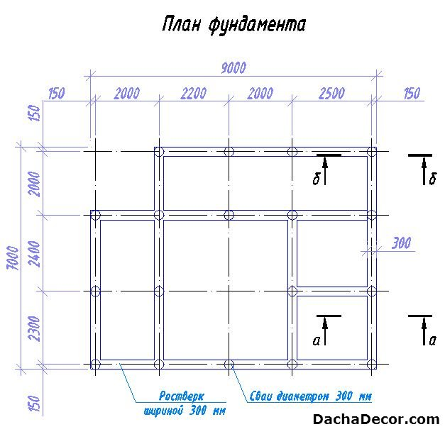 Технология обустройства фундамента бани размером 4х6 м