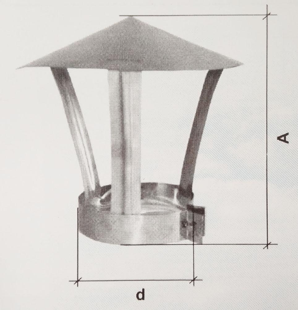 Искрогаситель на дымоход для бани своими руками: как сделать