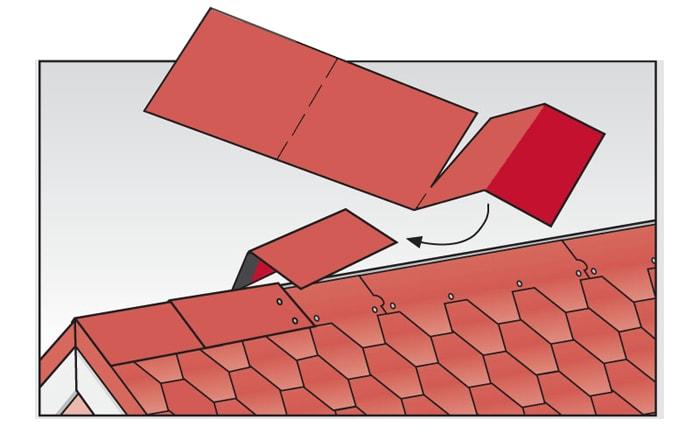 Монтаж мягкой кровли (гибкой черепицы): устройство, технология укладки своими руками со схемами и видео