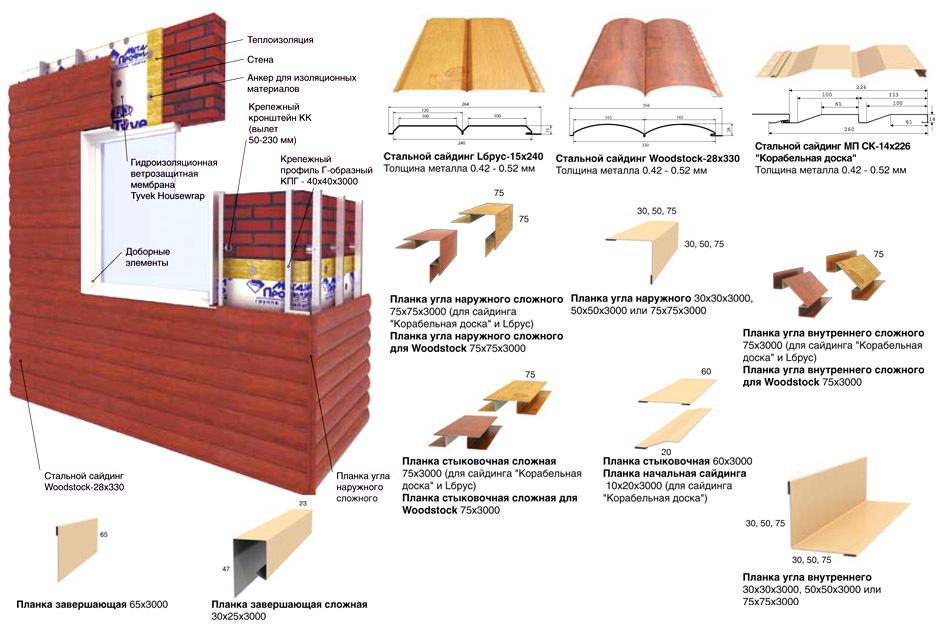 Металлический сайдинг под дерево - виды, характеристики, монтаж!