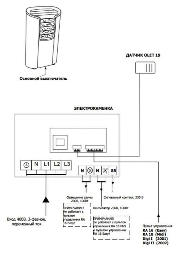 Электропроводка в бане - правила монтажа! подробная инструкция