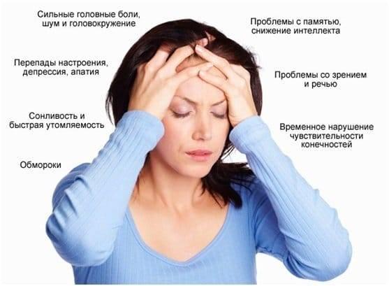 Почему после бани болит голова на утро: причины тошноты после сауны