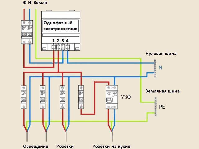 Какой выбрать и как подключить счётчик электроэнергии: некоторые советы и интересные факты