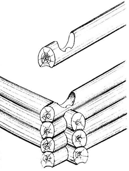 Виды рубки срубов из бревна