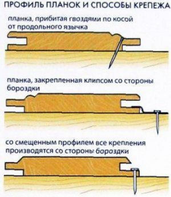 Отделка бани вагонкой: как правильно обшить баню вагонкой своими руками