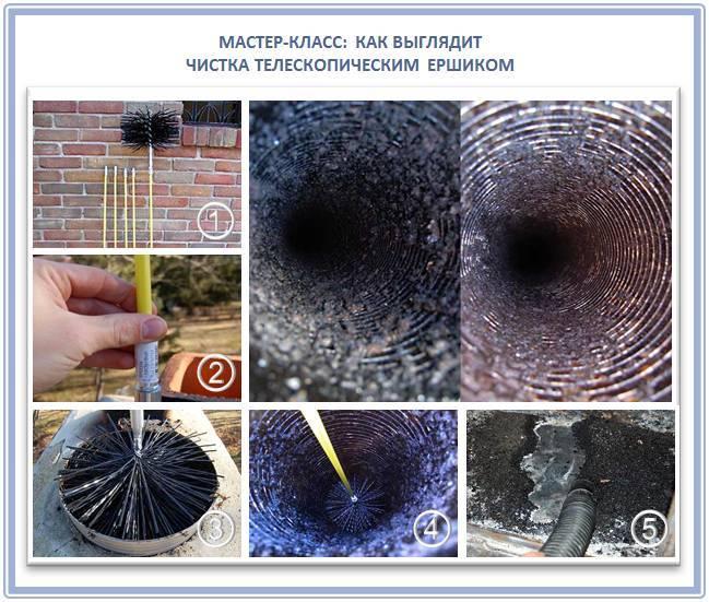 Как правильно почистить трубу в бане от сажи?