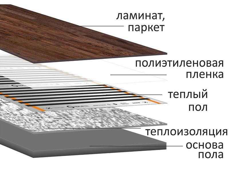 Инфракрасный теплый пол под ламинат - технология монтажа + видео инструкция