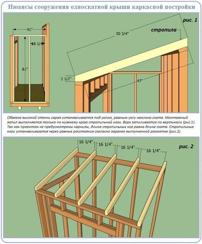 Крыша на баню своими руками: пошаговое руководство по устройству, односкатная и двускатная стропильная система, как сделать стропила пошагово, как рассчитать