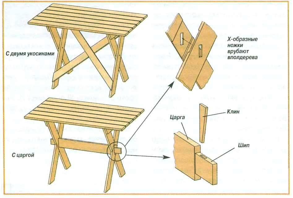 Стол в баню своими руками (чертежи для изготовления из дерева)