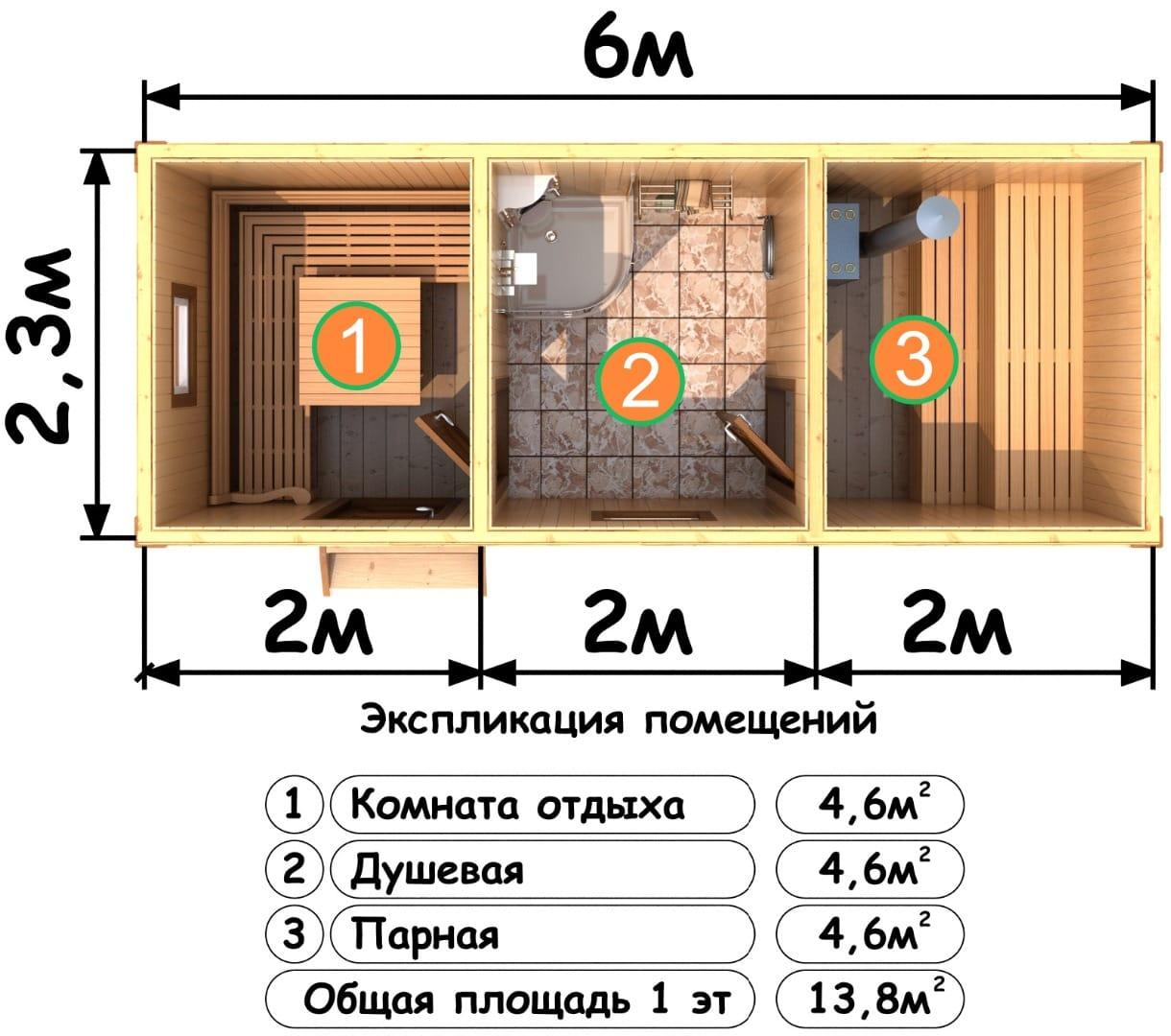 Планировка бани на участке и её помещений