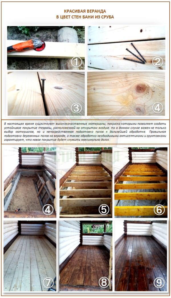 Чем покрасить сруб бани снаружи: обзор лучших лакокрасочных средств