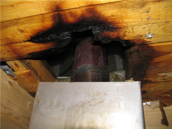 Как вывести трубу в бане через потолок и крышу: подробная инструкция с чертежами и проектами