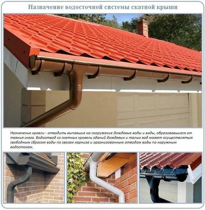 Установка водостоков для частного дома: виды систем, материалы, монтаж и крепление
