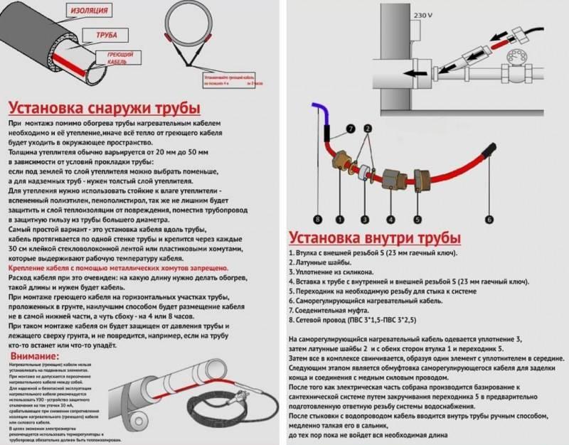 Греющий кабель – устройство, надёжно защищающее трубы водоснабжения от суровых морозов!