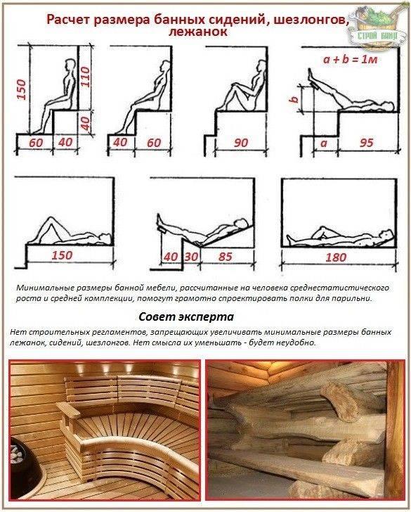Как сделать полки в бане в парилке: пошаговая инструкция