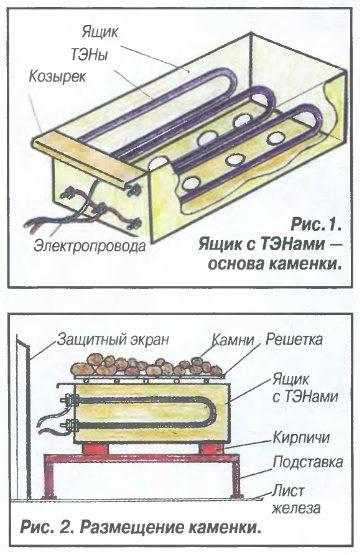 Изготовление электропечи для сауны своими руками