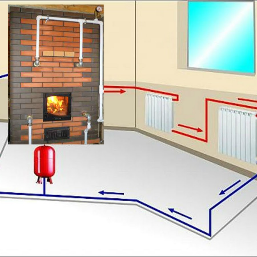 Хочу в баню провести газ. но в газовой говорят что высота потолка должна быть не менее 2.10 м. правильно ли это.