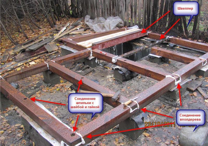 Строительство каркасной бани на даче