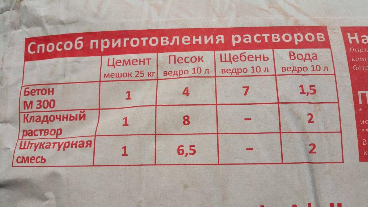 Пропорции цементного раствора: как правильно приготовить смесь для стяжки пола в ванной комнате