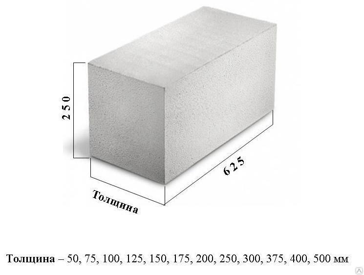 Размер пеноблоков для перегородок: видео-инструкция по монтажу своими руками, особенности внутренних конструкций, фото