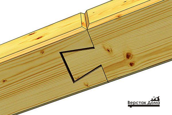 Соединение бруса между собой: обзор различных способов