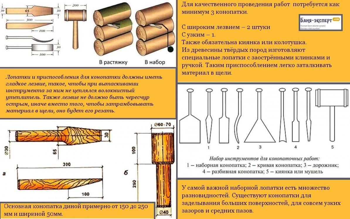 Отделка сруба канатом: особенности, правила и советы по оформлению