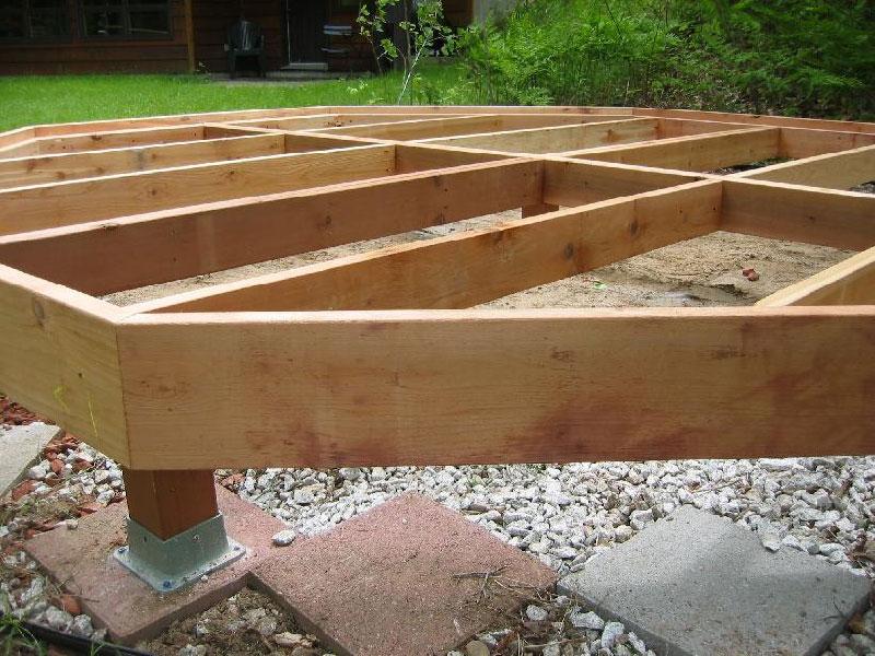Каркасная баня: фундамент своими руками и как его выбрать