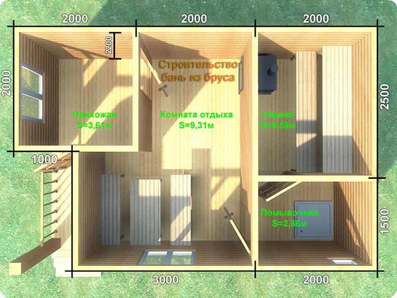 Планировка бани 5 на 5 фото