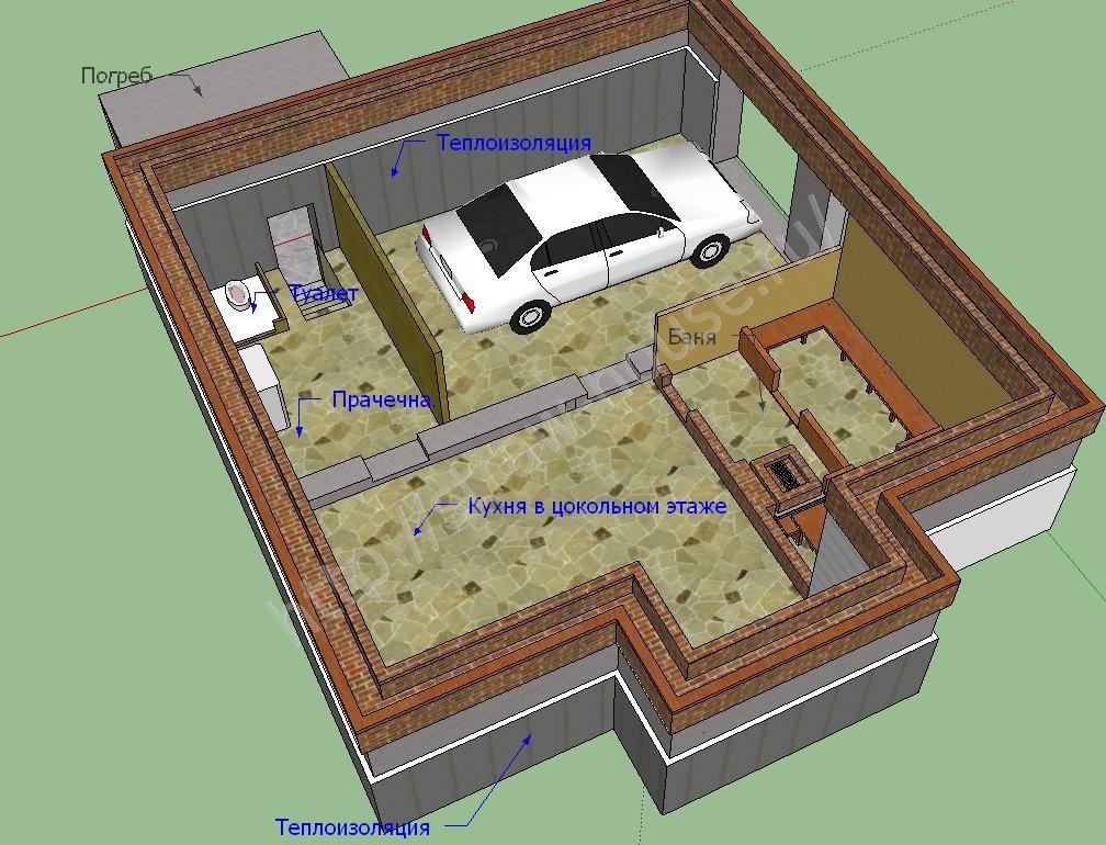 Как сделать баню в подвале частного дома – советы по обустройству